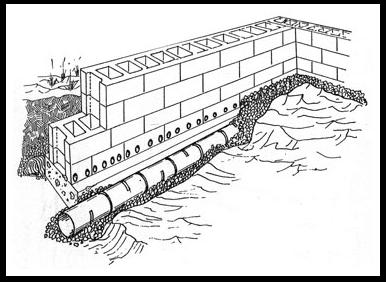 Crawlspace Waterproofing Diagram